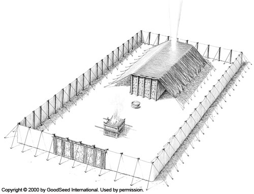 tabernacle-drawing.jpg  sc 1 st  The Tabernacle Place & Diagrams and Basic Layout